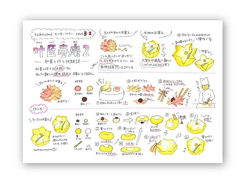 叶匠寿庵 和菓子体験