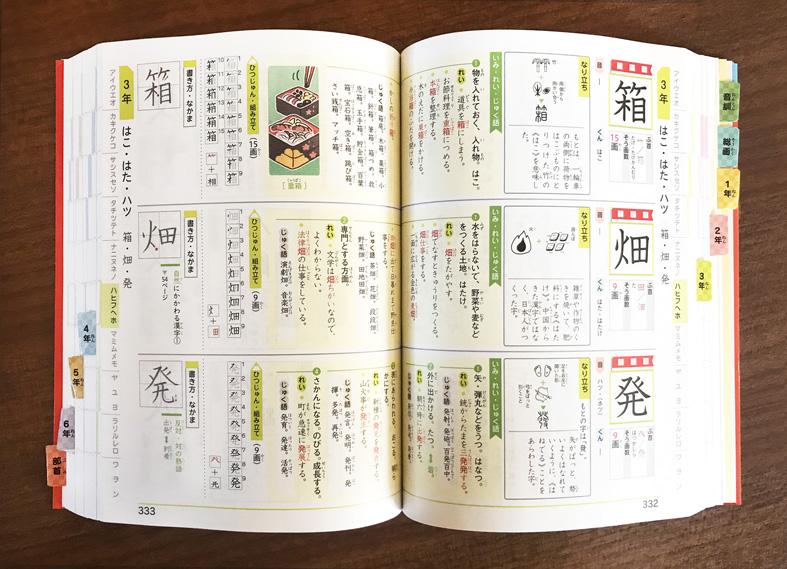 小学漢字に強く字典
